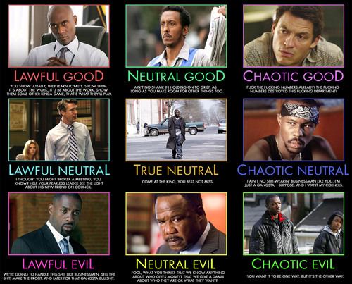 The Wire - DnD alignment